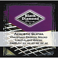 Black Diamond N600LL
